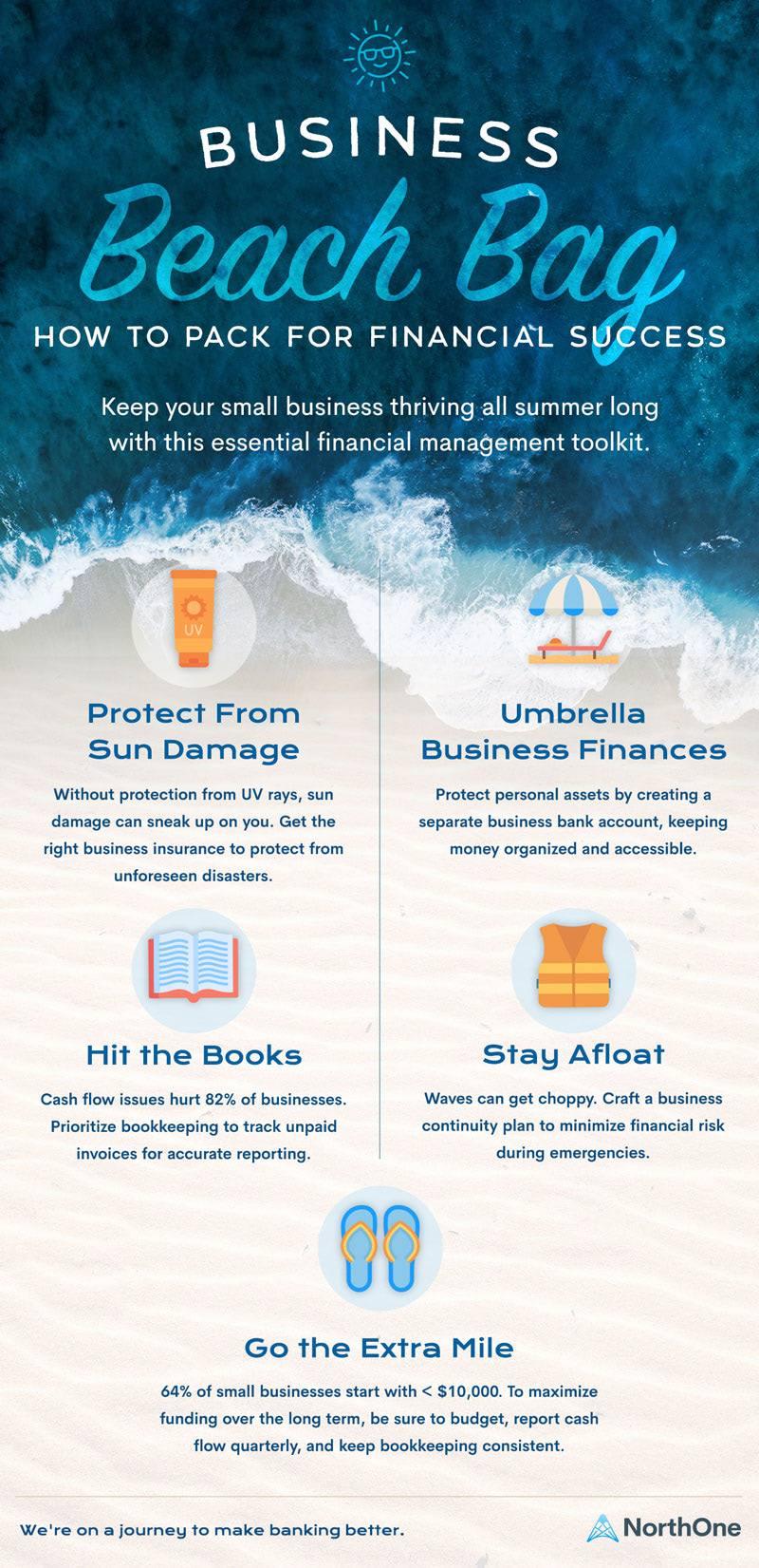 Organisieren Sie die Finanzen Ihres Unternehmens während covid-19