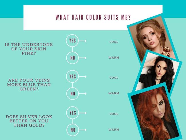 Welche Haarfarben passen zu mir?