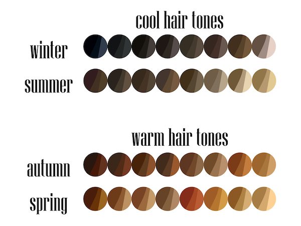 kühle und warme Haartöne