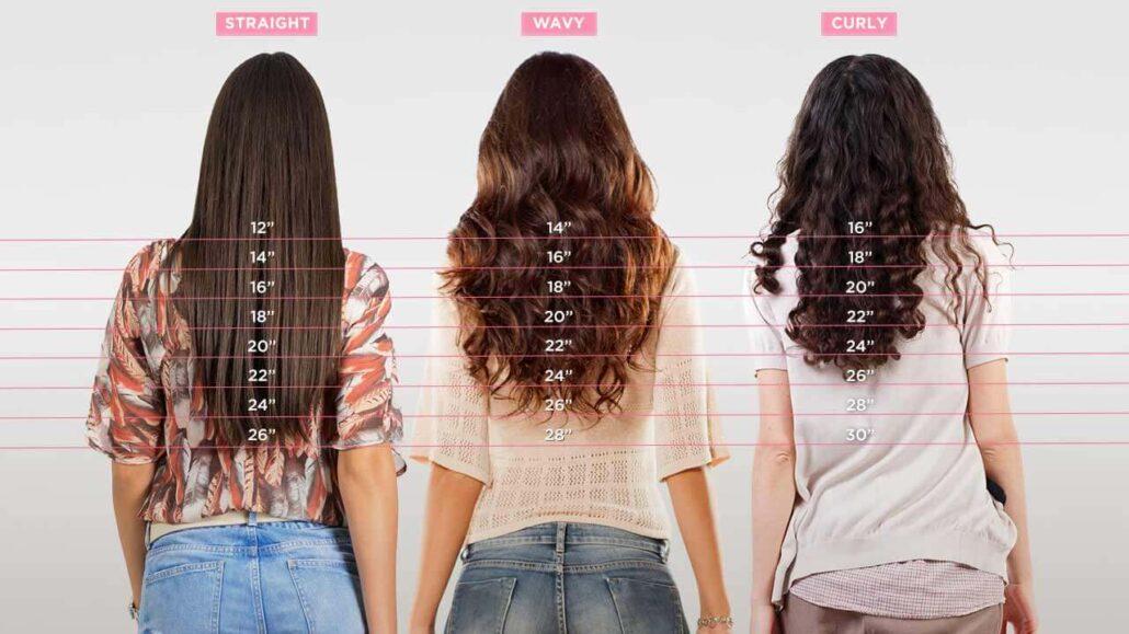Verstehen Sie Ihren Haartyp und Ihre Haarlänge