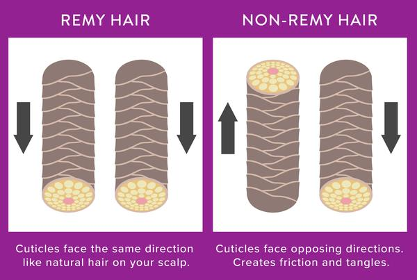 remy hair vs non-remy hair