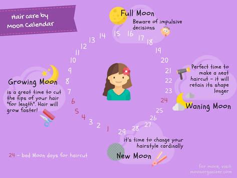 Haarschnitt nach Mondkalender