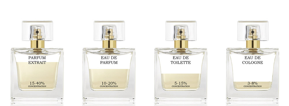 Parfum Extrait vs. Eau de Parfum vs. Eau de Toilette vs. Eau de Cologne Unterschiede